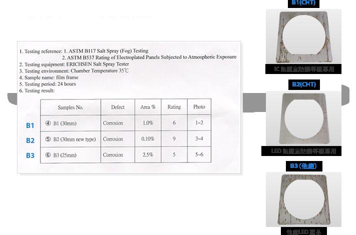台灣金屬中心ASTM鹽霧測試認證-規格檢測-公司設備-宸軒科技有限公司