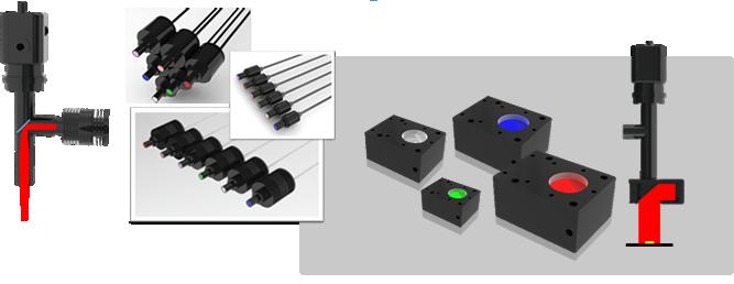 AOI光源設計及製造